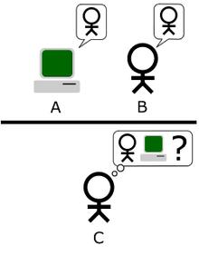 220px-Turing_Test_version_3