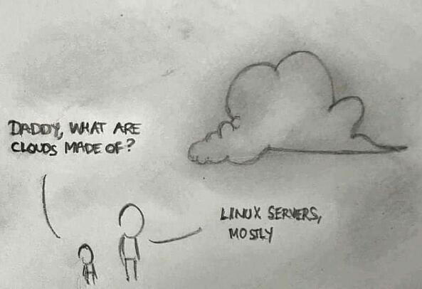 Linux Clouds